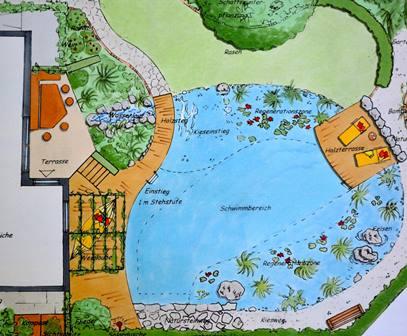 Sylvia_Kroslin_Gartenplan_Schwimmteich